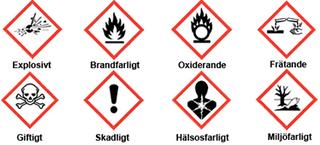 farliga ämnen symboler