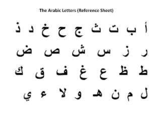 arabiska svenska bokstäver
