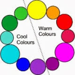 varma och kalla färger
